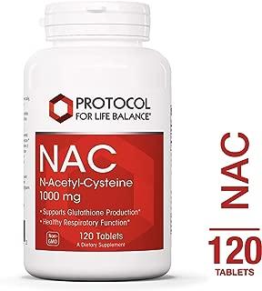 Best nac 1800 mg Reviews