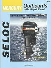 Mercury 45 Hp Outboard Motor