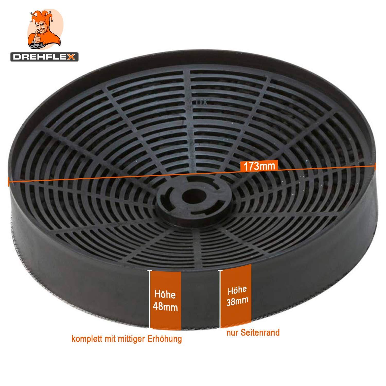 DREHFLEX-Filtro de carbon activo compatible con div.extractor campanas de escape por AEG-Electrolux/Turboair etc.-Compatible con número de pieza 9029793792/902979379-2/Turboair a/Turboair 90 etc.: Amazon.es: Hogar