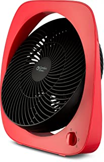Sensational Amazon Com Red Table Fans Household Fans Home Kitchen Interior Design Ideas Grebswwsoteloinfo