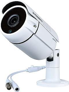 sdi cctv camera