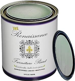 Retique It Chalk Finish Paint by Renaissance - Non Toxic, Eco-Friendly Chalk Furniture & Cabinet Paint - 32 oz (Quart), Celadonite