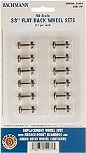 "Bachmann Trains 33"" FLAT BACK WHEEL SETS (12 per card) - HO Scale"