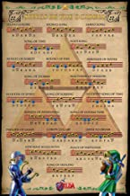 Pyramid America Zelda Ocarina of Time Songs of The Ocarina Action Adventure Video Game Nintendo Laminated Dry Erase Sign Poster 12x18