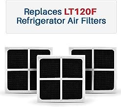 Best fresh air filters Reviews