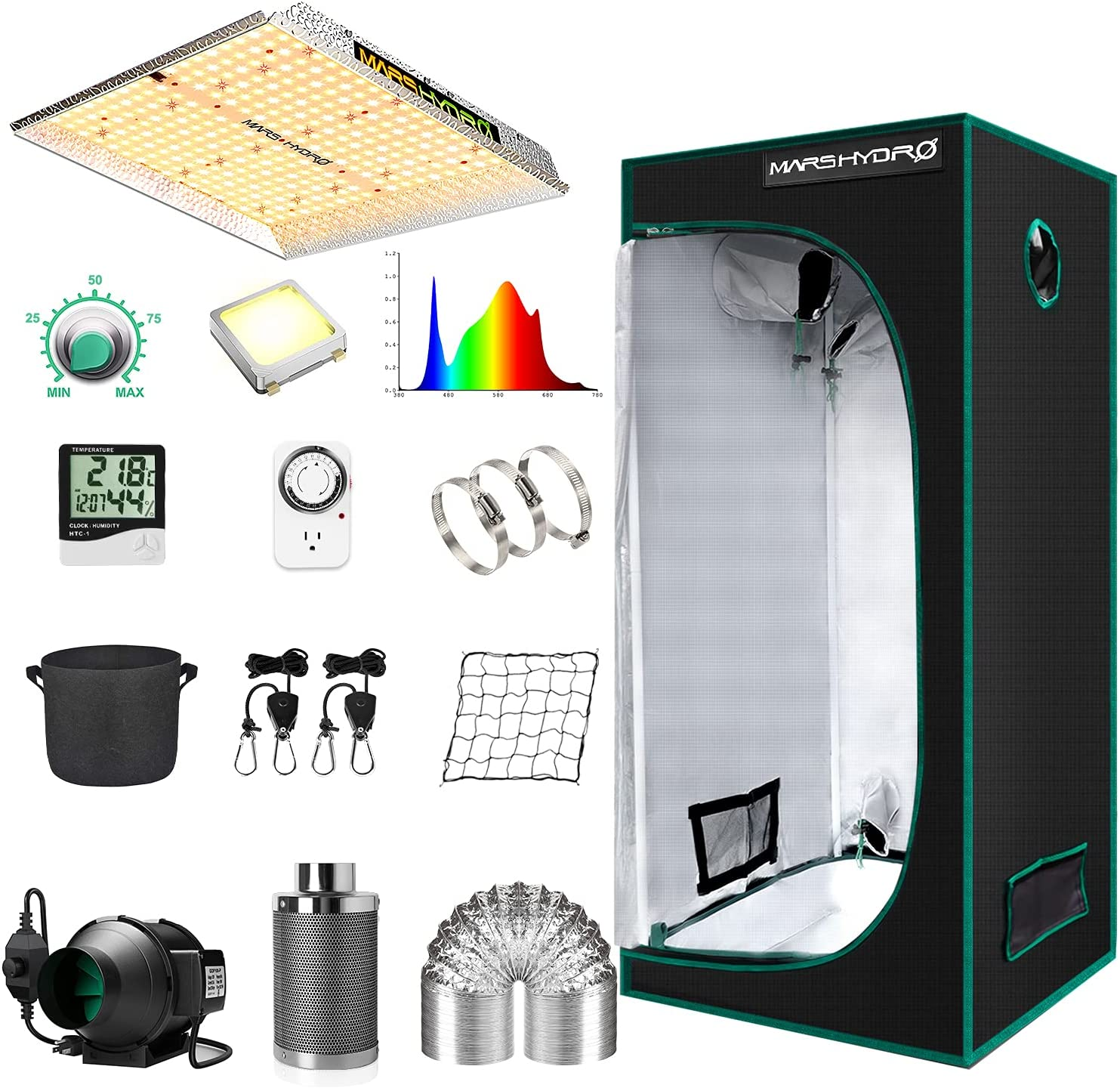 MARS HYDRO Grow Tent Kit LED Dimmable TS1000W Complete Max Outlet sale feature 80% OFF 2.3x2.3ft