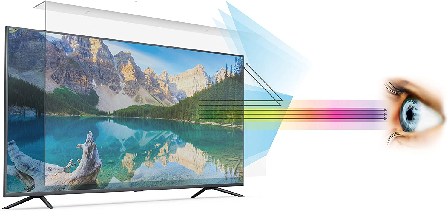 Anti Blue Light Screen Protector Panel for 32 Inches TV. Filter Out Blue Light That Relieve Computer Eye Strain and Help You Sleep Better