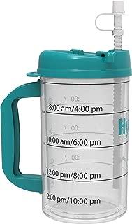 Best desk water bottle Reviews