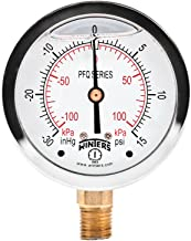 Winters PFQ Series Stainless Steel 304 Dual Scale Liquid Filled Pressure Gauge with Brass Internals, 30