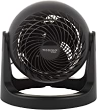 Iris Ohyama, krachtige ventilator, stil en compact – Woozoo Medium, Zwart