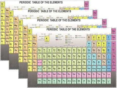 Ur Periodic Table