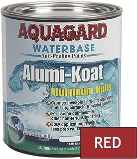 Aquagard II Alumi-Koat Anti-Fouling Waterbased - 1Qt - Red