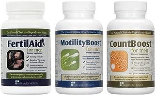 pre seed fertility pills