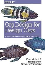 Best managing strategic design Reviews