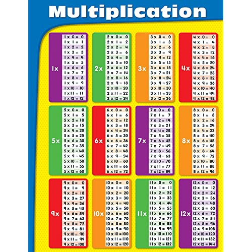 Times Table Charts Amazon
