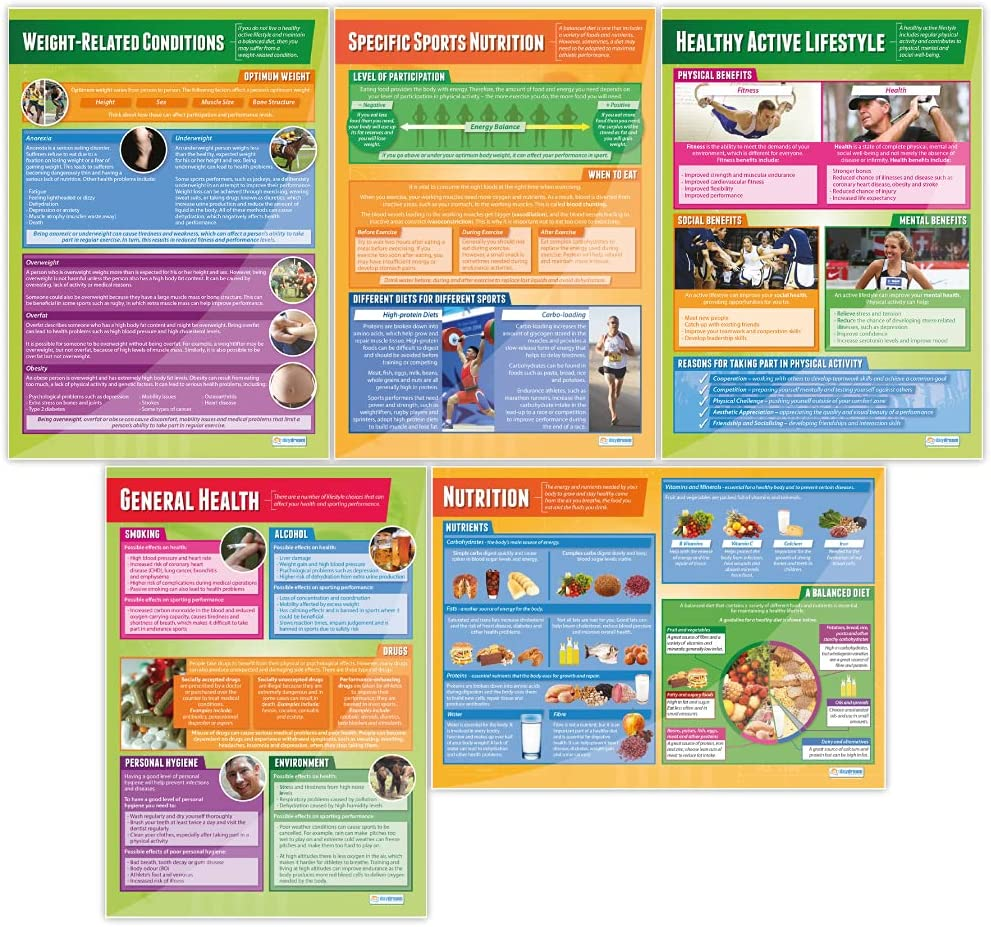 Health Store Fitness and Well-Being Posters Set 5 Miami Mall of PE -