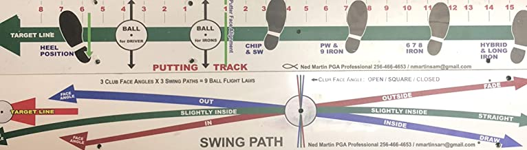 golf swing path board