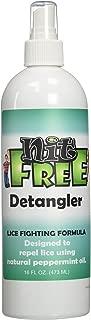 Nit Free Head Lice Mint Oil Peppermint Detangling Spray, Leave in Conditioner Anti Super Lice Repel Prevention Spray