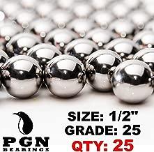 PGN - 1/2