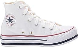 White/Midnght Navy/Garnet