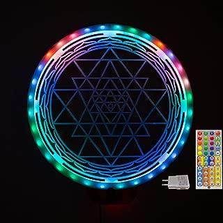 ZenVizion ZenHalo LED 13.5