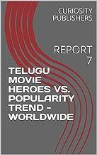 TELUGU MOVIE HEROES VS. POPULARITY TREND - WORLDWIDE: REPORT 7