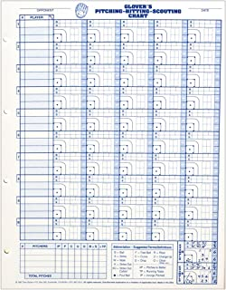 Glover's Scorebooks Pitching-Hitting-Scouting Charts (11 x 14.5)
