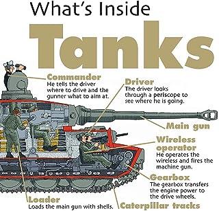What's Inside?: Tanks