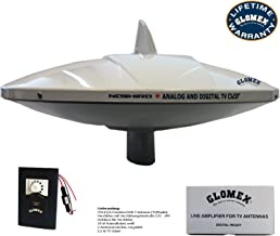 Glomex Nashira: V9112-12 omni-directional 360° ANTENNA for analog & digital TV & FM Radio - Omnidirectional DVB-T ANTENNA - 27,5 DB - DIAMETER 370mm with 20 M COAXIAL CABLE & CONNECTOR for receiving vertically polarized TV signals & FM on sailboat & motorboat