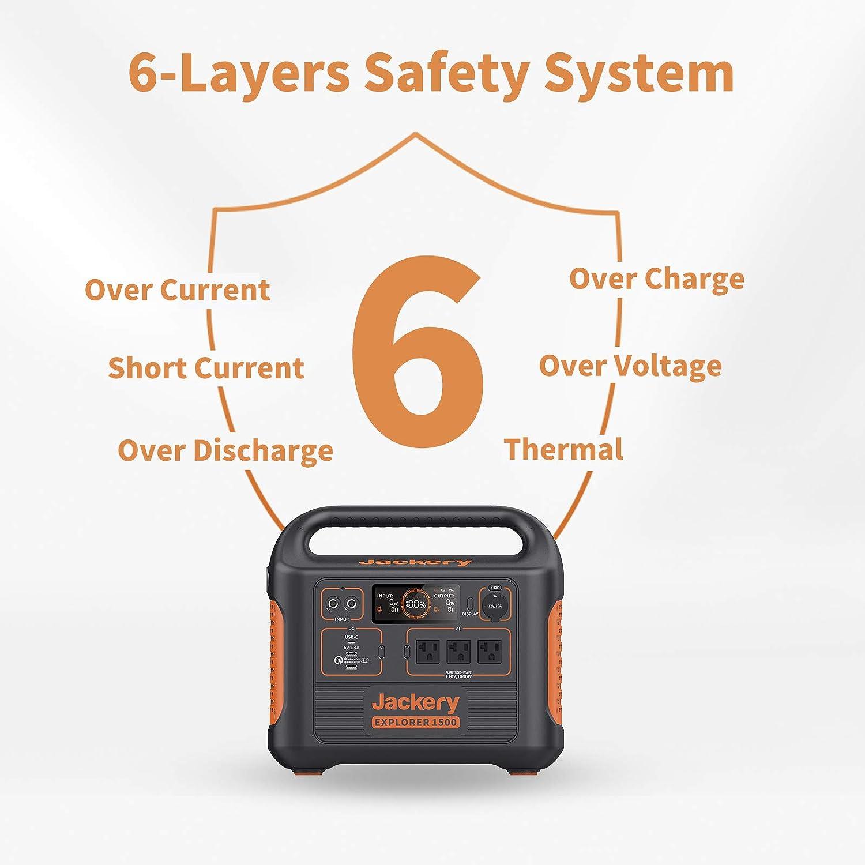 Overlanding Solar Mobile Lithium Battery Pack for Outdoor RV/Van ...