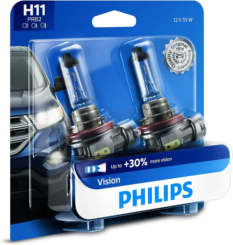 Best H7 Led Bulb