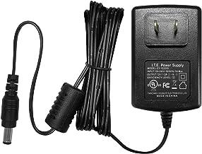 Jztek Security Camera Power Adapter