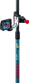 Bosch Professional(ボッシュ) レーザー墨出し器用受光器ロッド[BT350]