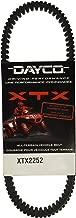 Dayco XTX2252 Belt XTX