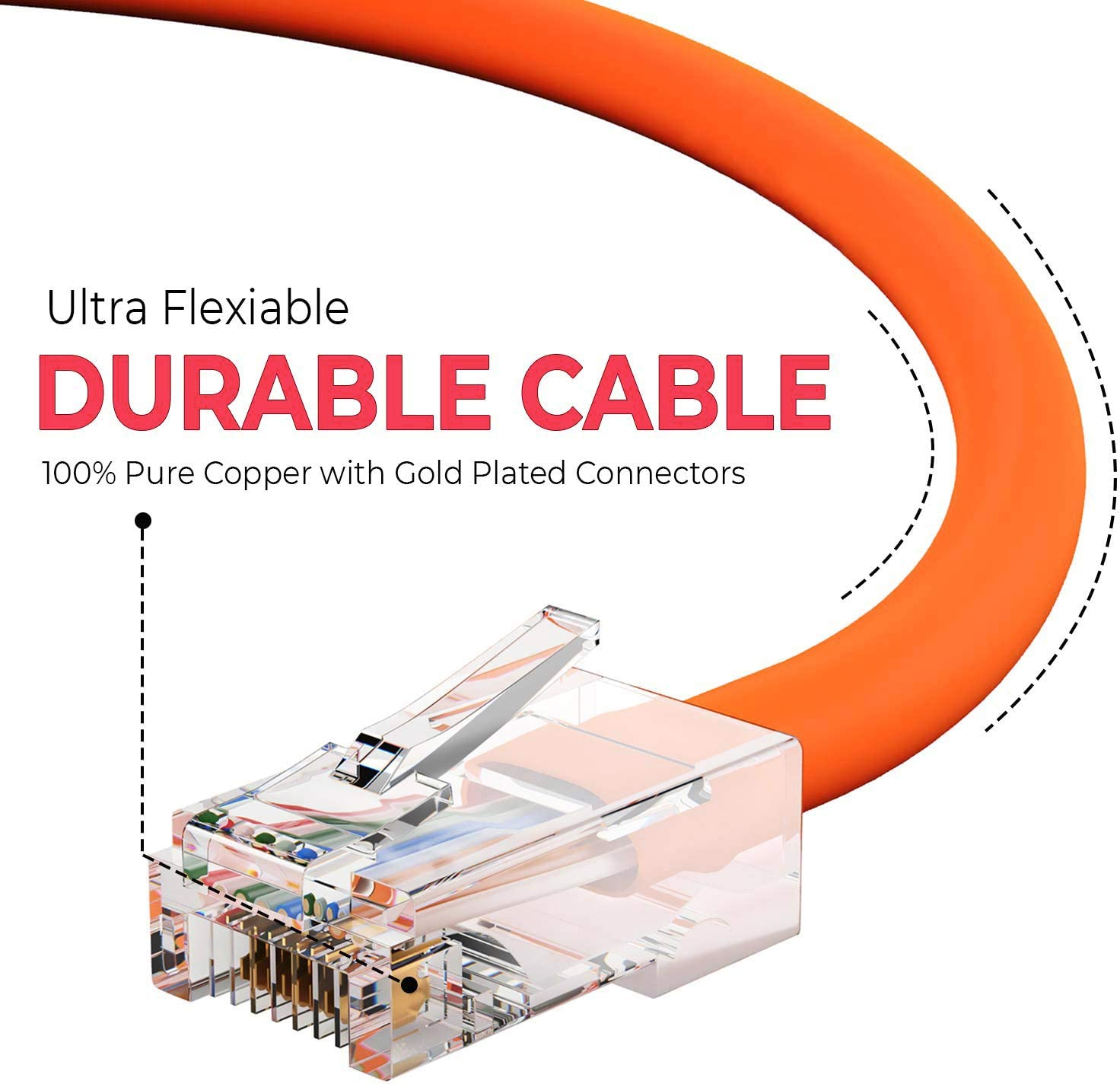 BoltLion BL-696222 Bootless Cat5e RJ45 Ethernet Cable 7 Feet 350MHZ 1Gbps Network//Internet Cable Orange Professional Series 3 Pack