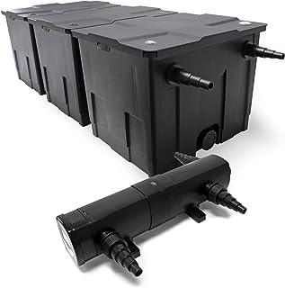 SunSun Set Filtro estanques CBF-350C hasta 90000l 36W clarificador UV CUV-236