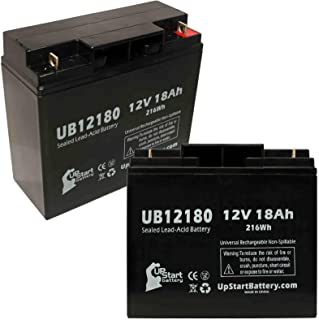 2 Pack Replacement for Pride Gogo Elite Traveler Battery - Replacement UB12180 Universal Sealed Lead Acid Battery (12V, 18Ah, 18000mAh, T4 Terminal, AGM, SLA)