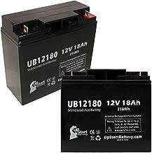 Best husqvarna yta18542 battery Reviews