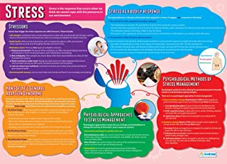 """Stress   Psychology Posters   Gloss Paper Measuring 33"""" x 23.5""""   Psychology Charts for The Classroom   Education Charts by Daydream Education"""