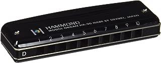 Other Harmonica (HA-20-D)