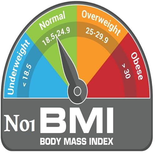 No1 BMI Calculator
