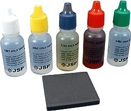 gold acid test kit instructions