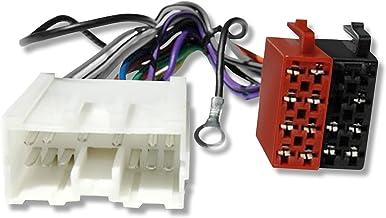 Kawu Coche Adaptador de Radio para Mitsubishi (Viejo Modelo) ISO