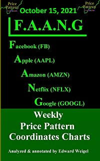 F.A.A.N.G: October 15, 2021: Facebook, Apple, Amazon, Netflix & Google Weekly Price Pattern Coordinates Charts (F.A.A.N.G:...