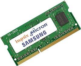 Memoria RAM de 4GB HP-Compaq Pavilion Notebook 15-ac088nl (DDR3-12800) - Memoria para portátil