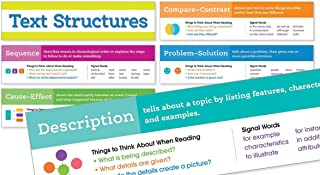 Best text structure bulletin board Reviews
