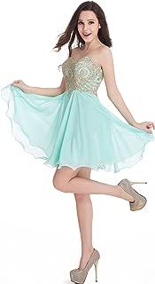 Best mint green skater dresses Reviews