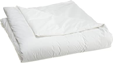 AllerSoft 100-Percent Cotton Bed Bug, Dust Mite & Allergy Control Duvet Protector, Twin