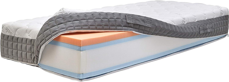 Fabricatore Materasso Super Comfort A Molle Insacchettate Alto 25 Cm 4 Strati 4cm Di Memory Arancio 3 Cm Di Watercell Blu 14 Cm Di Caucciu Bianco E 3 Cm Di Watercell Blu