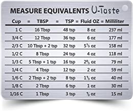 U-Taste Professional Measurement Conversion Chart Refrigerator Magnet in 18/8 Stainless Steel, Conversions for Cups, Tablespoons, Teaspoons, Fluid Oz and Milliliters
